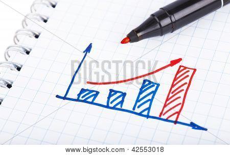 Hand Drawing Chart