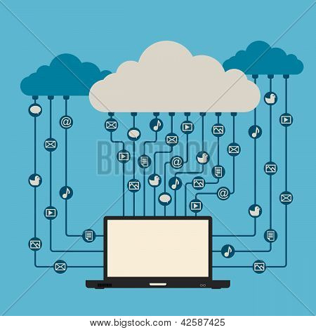 Cloud Media Access