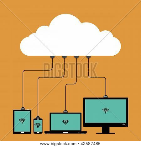 Multiple Cloud Connection