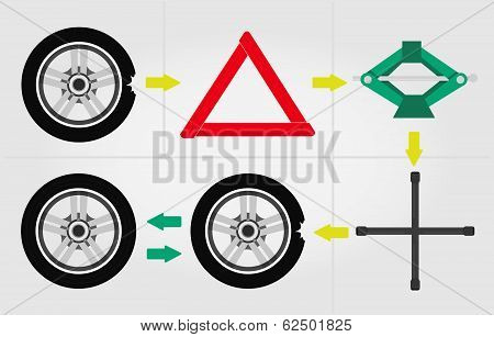 Changing The Car Wheel