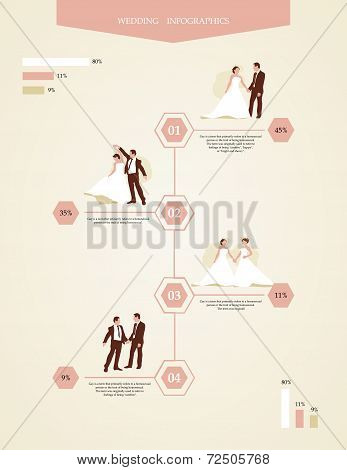 info graphics with gays and lesbians