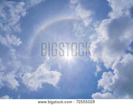 Phenomenon, Sun Halo