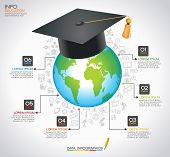 stock photo of save earth  - Concept modern education - JPG