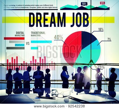 Dream Job Goal Plan Business Marketing Concept