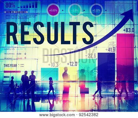 Results Conclusion Outcome Achievement Target Concept