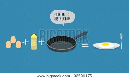 Manual cooking scrambled eggs. Fry  omelette. Frying pan and a bottle of oil. Infographics ingredien