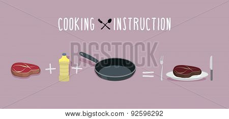 Steak. Cooking instruction meat in a frying pan. Frying Bacon for lunch. Preheat the skillet, pour o