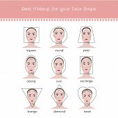 foto of oblong  - Different face shapes and best makeup for your face shape  - JPG
