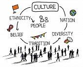 ethnic cultural diversity