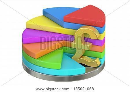 pie diagram with pound sterling symbol finance concept. 3D rendering isolated on white background