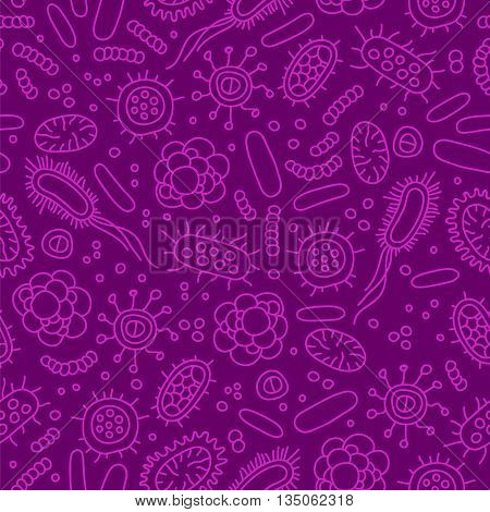 Seamless vector pattern of germs and bacteria. Beautiful abstract background in violet tones. The concept of healthcare and medicine.