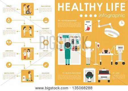 Flat medical timeline Medicine services doctor nurse first aid web infographics vector illustration. MRI Scan Diagnosis Hospital staff  Ambulance Doctor Nurse icon. Healthy life concept