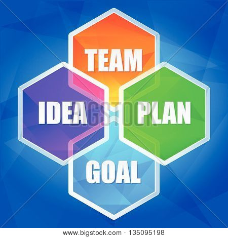 idea, team, plan, goal - business growth concept words in color hexagons over blue background, flat design, vector