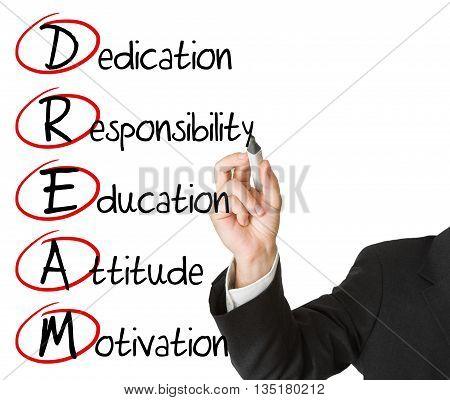 Businessman writing DREAM business acronym on whiteboard isolated on white background