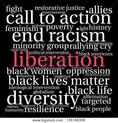 Liberation word cloud on a black background.