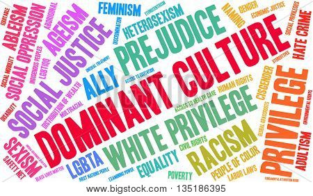 Dominant Culture Word Cloud
