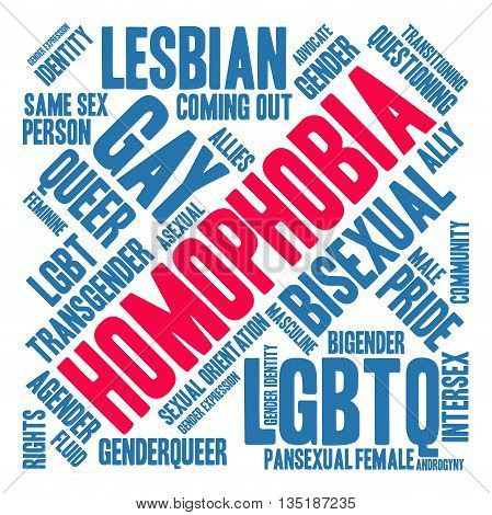 Homophobia Word Cloud