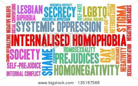 Internalised Homophobia Word Cloud