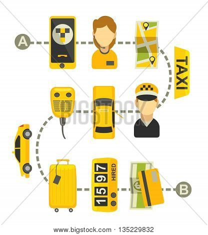 Taxi drive service. Isolated vector flat illustration for business infographic banner presentations.