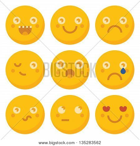 Set of basic emoticons. Vector flat illustration.