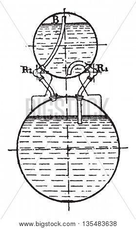 Kouznetzoff device, vintage engraved illustration. Industrial encyclopedia E.-O. Lami - 1875.