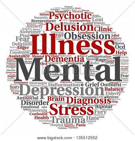 Vector concept conceptual mental illness disorder management or therapy abstract round word cloud isolated on background