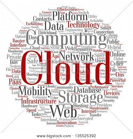 Concept conceptual web cloud computing technology abstract round wordcloud isolated on background