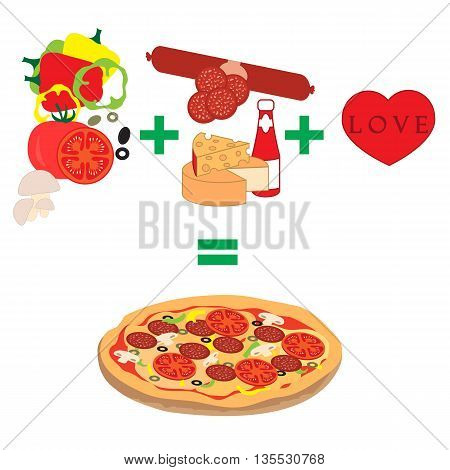 Illustration that need to take to get great pizza