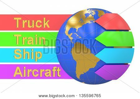 Global delivery and shipping concept 3D rendering isolated on white background