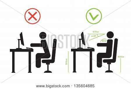 Correct and bad spine sitting posture. Vector diagram eps10