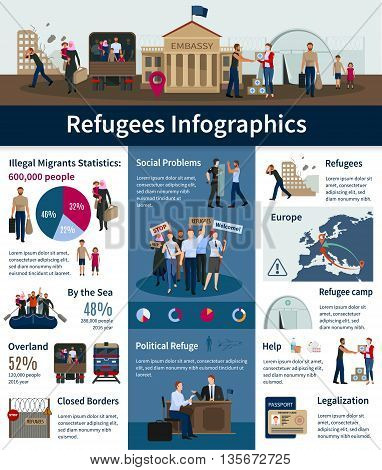 Stateless refugees infographics with number of illegal migrants in Europe and statistics of migratory transport ways flat vector illustration
