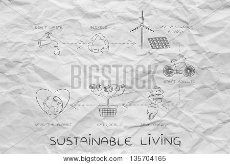 Sustainable Living, Diagram With Daily Ecology Actions