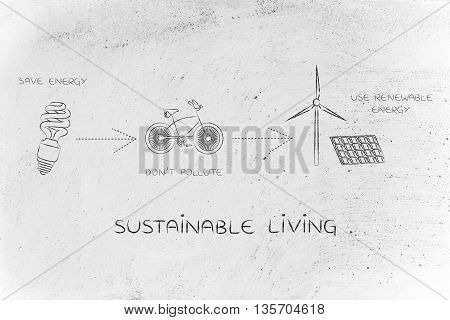 Ecology Icons About Renewable Energy, Sustainable Living