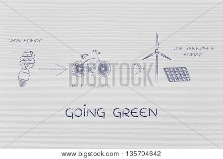 Ecology Icons About Renewable Energy, Going Green