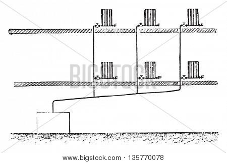Available with single pipe for the arrival of the steam and return condensate, vintage engraved illustration. Industrial encyclopedia E.-O. Lami - 1875.