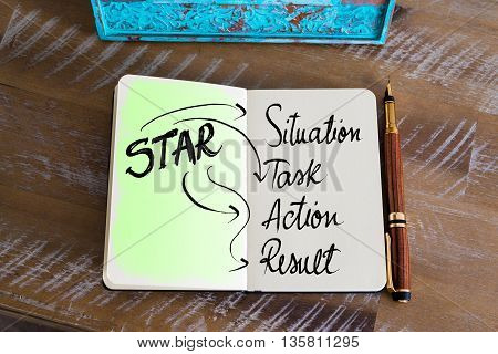 Business Acronym STAR as Situation Task Action Result