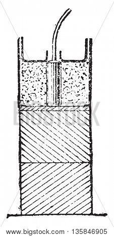 Device to crash, vintage engraved illustration. Industrial encyclopedia E.-O. Lami - 1875.