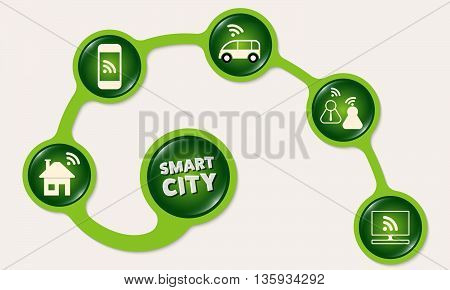 Green circular frames and the words smart city