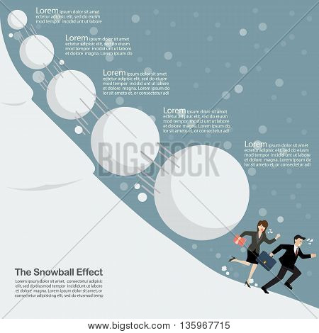 Business man and woman running away from snowball effect. Business concept infographic