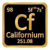 Periodic Table Element Californium Icon On White Background. Vector Illustration. poster