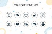 Credit Rating Trendy Infographic Template. Thin Line Design With Credit Risk, Credit Score, Bankrupt poster