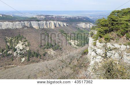 Cave City Mangup-kale