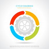 Vector cycle diagram illustration