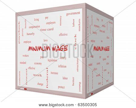 Minimum Wage Word Cloud Concept On A 3D Cube Whiteboard
