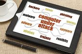 stock photo of spyware  - computer network security concept  - JPG