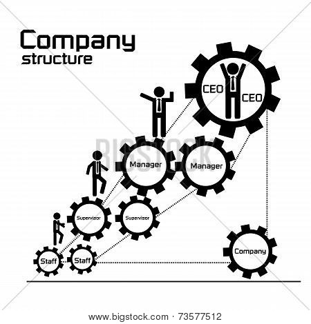 Company structure and organization diagram to develop teamwork concept