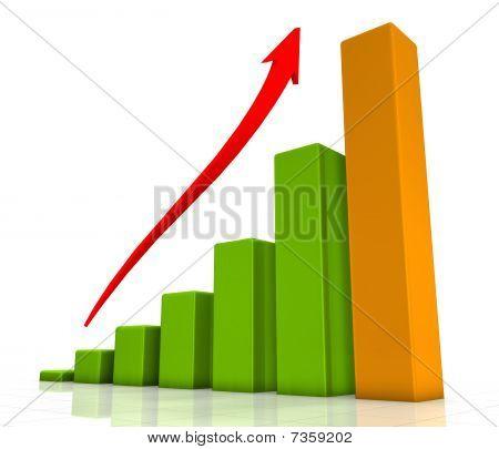 Gráfico de crescimento