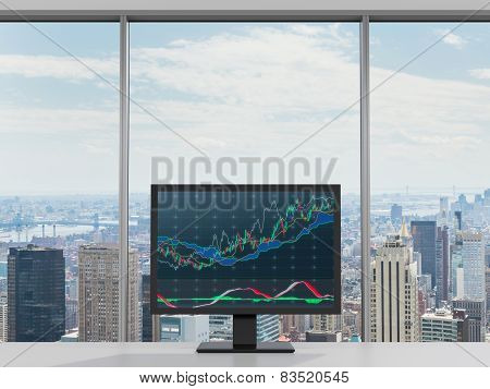 Monitor With Forex Chart