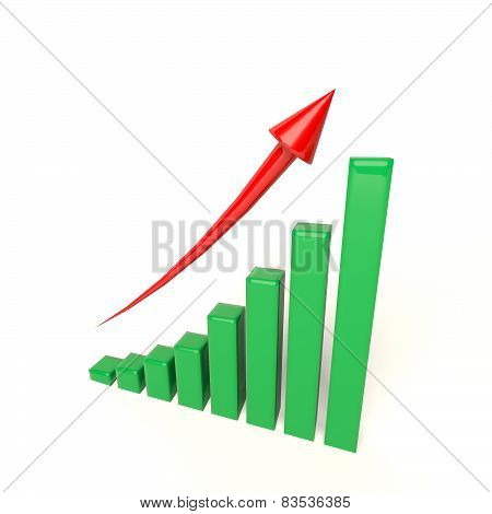 Chart schedule, money market exchange growth