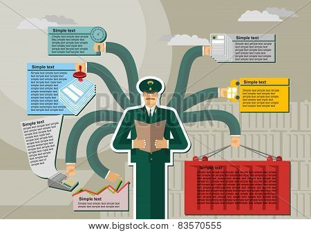 Customs and Border Protection  infographic Work. .Kntejner, weigh, report. Working time. Man in